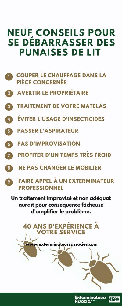 Infographie - 9 conseils pour se débarrasser des punaises de lit, Exterminateurs Associés